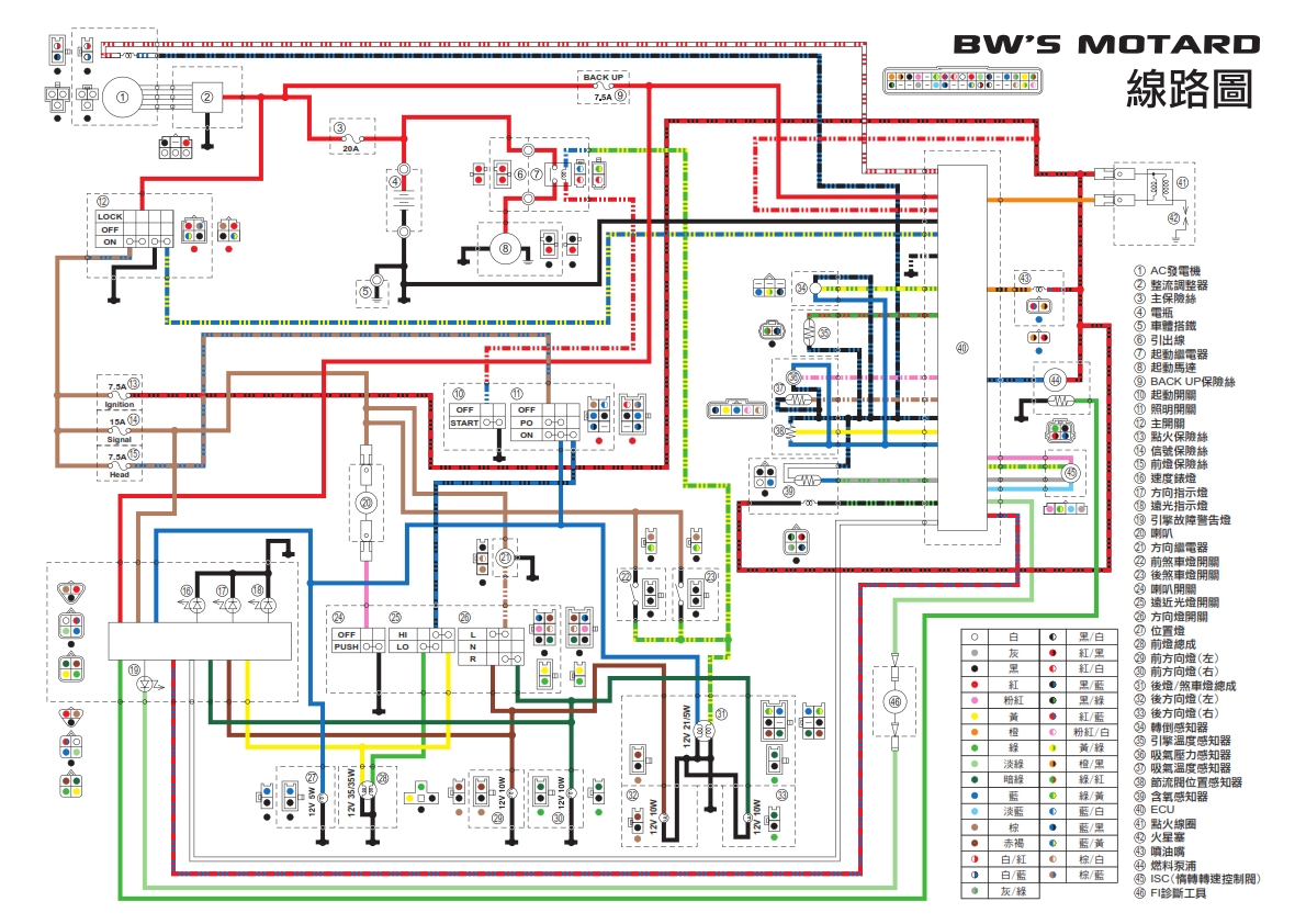 Yamaha Zuma Scooter Wiring Diagram Diagrams Moto 4 Free Engine Image For User Printable 49cc 2 Stroke